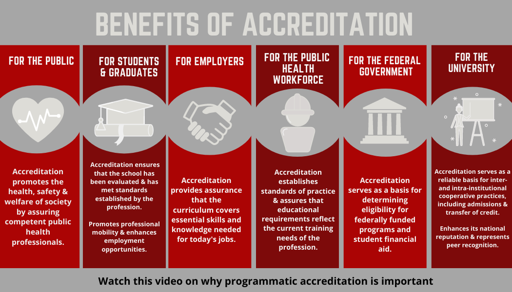 Benefits of Accreditation.png