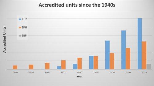accredited units.jpg